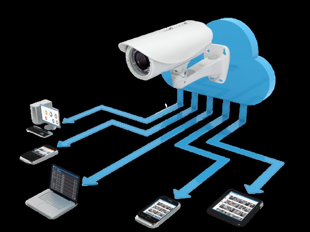 Cloud Video Surveillance (CCTV)